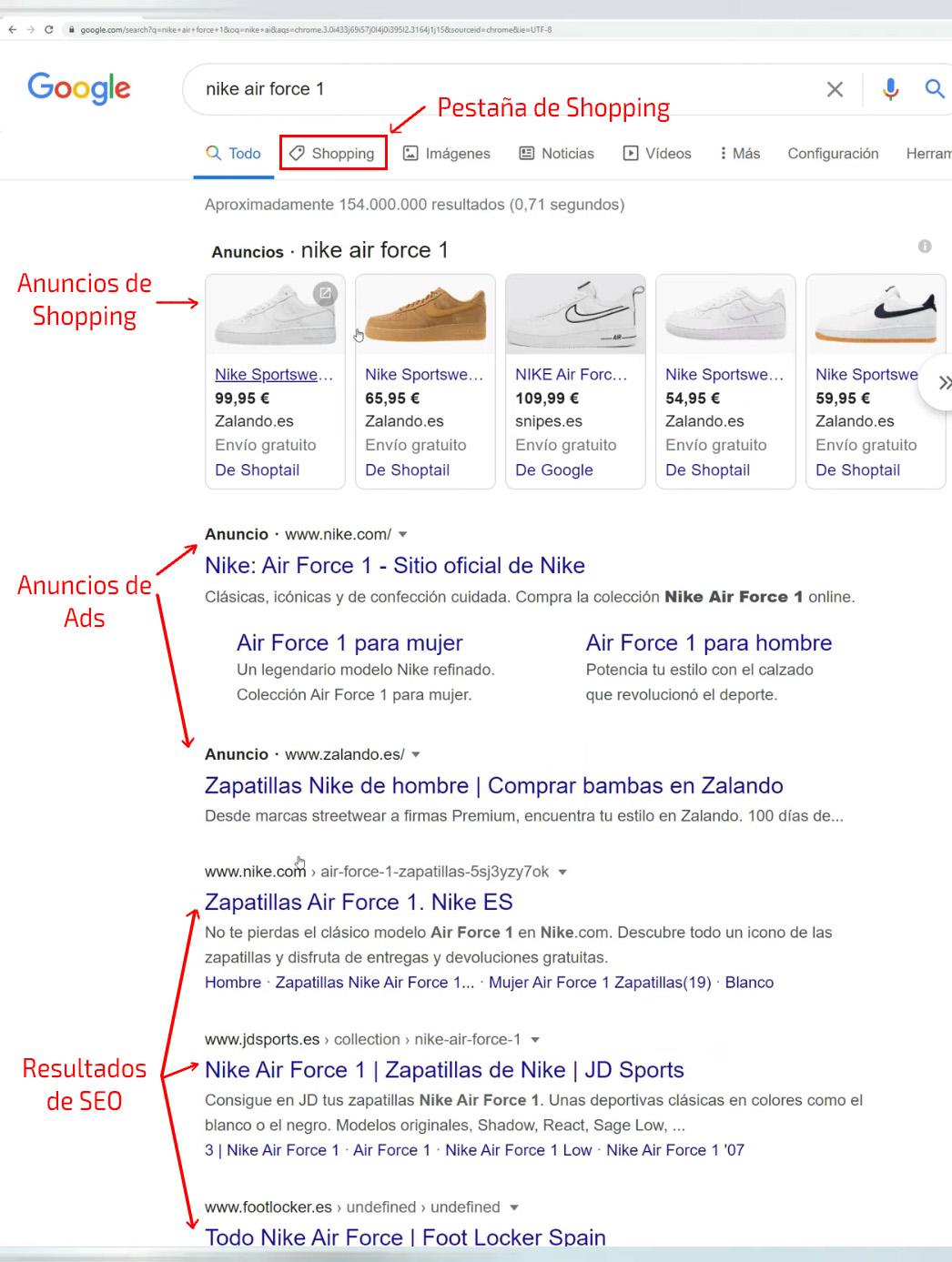 Resultados de Google Shopping en el buscador habitual