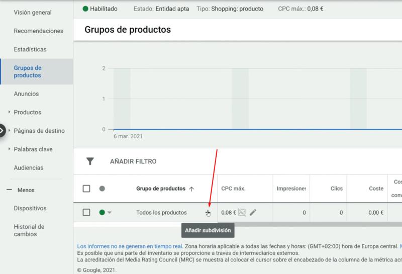 Grupos de productos Google Shopping
