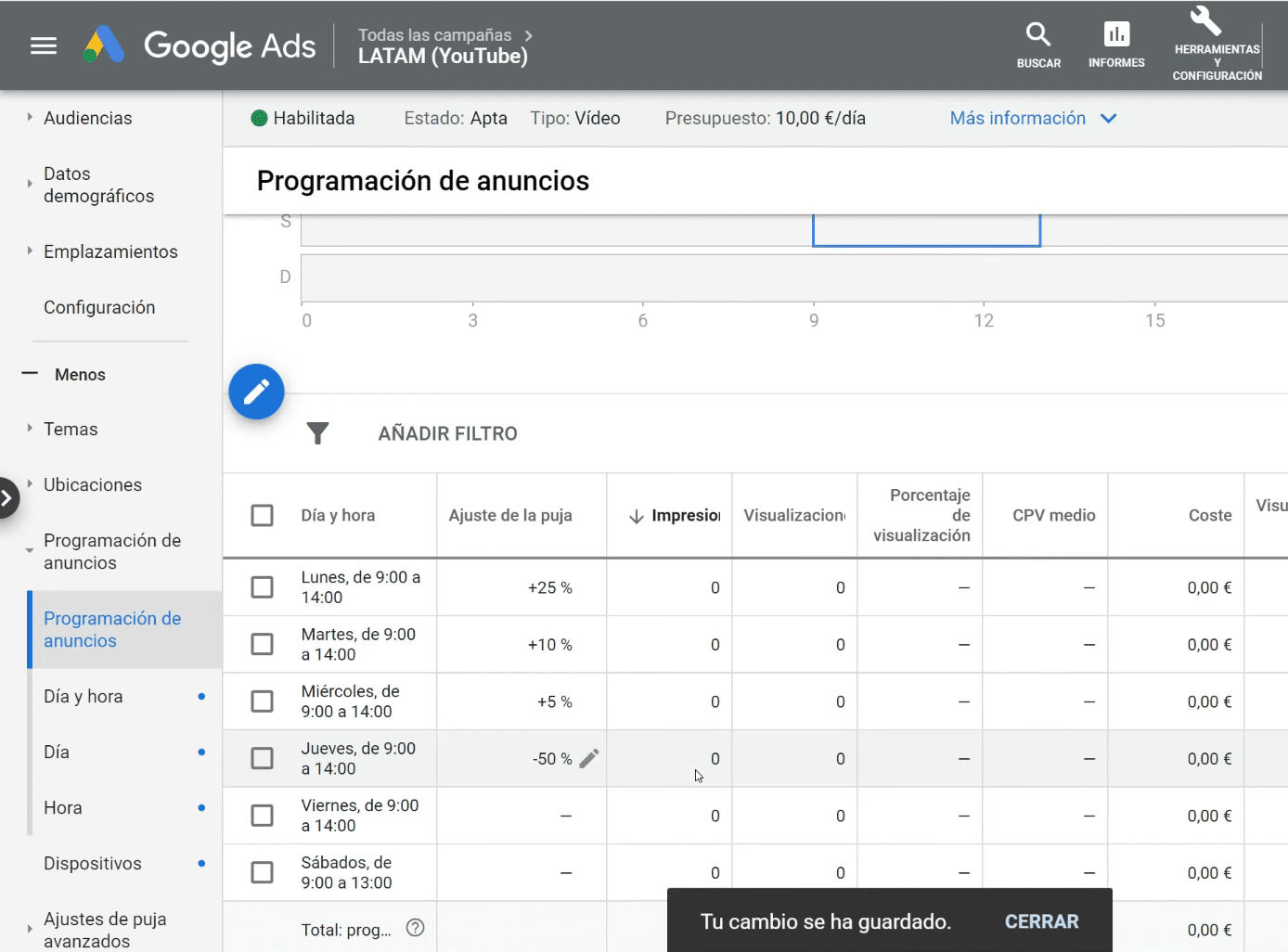 4 Ajustes - Programación de Anuncios Google Ads en 5 Pasos