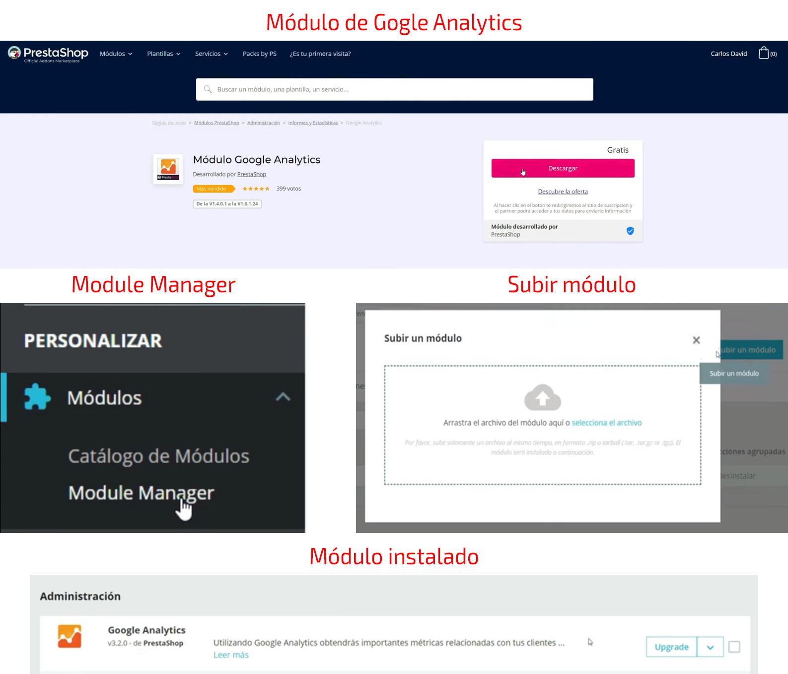 Módulo Google Analytics Prestashop